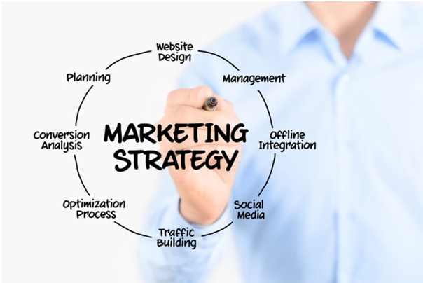 Marketing Techniques for Brand Awareness & Business Growth
