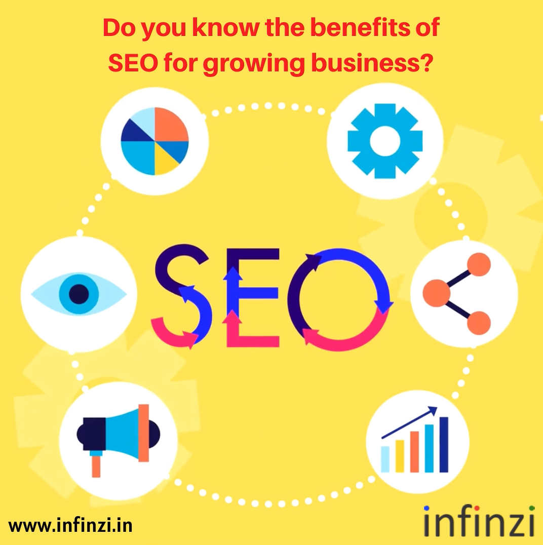 Top 4 benefits of SEO for growing your Business –